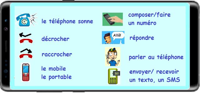 Rozmowa telefoniczna - słownictwo 3 - Francuski przy kawie