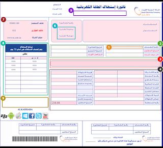 موقع شركة الكهرباء الفواتير رابط مباشر استعلام عن قيمة ودفع فاتورة الكهرباء في السعودية 1439 www.se.com.s