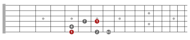 pentatonic scales website