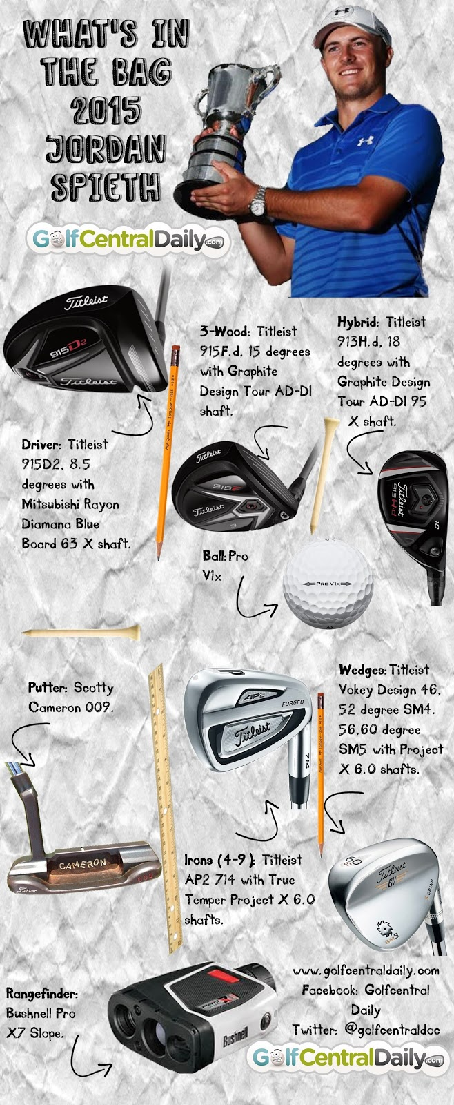 e596dc3a3d Jordan Spieth What's In The Bag 2015. Infographic - GolfCentralDaily ...