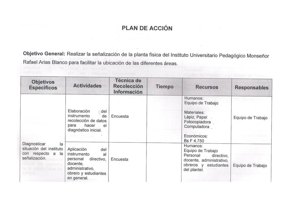 Biología Colegio Internacional: plan de acción (proyecto académico )