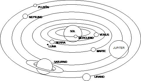 Cuentosdedoncococom El Sistema Solar Para Colorear Para
