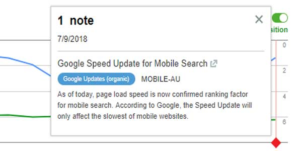 Google Speed Update for Mobile Search