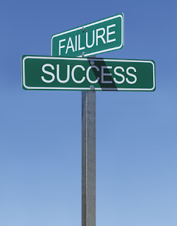 A signpost indicating success and failure in different directions