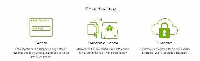 sito web cryptomator.org