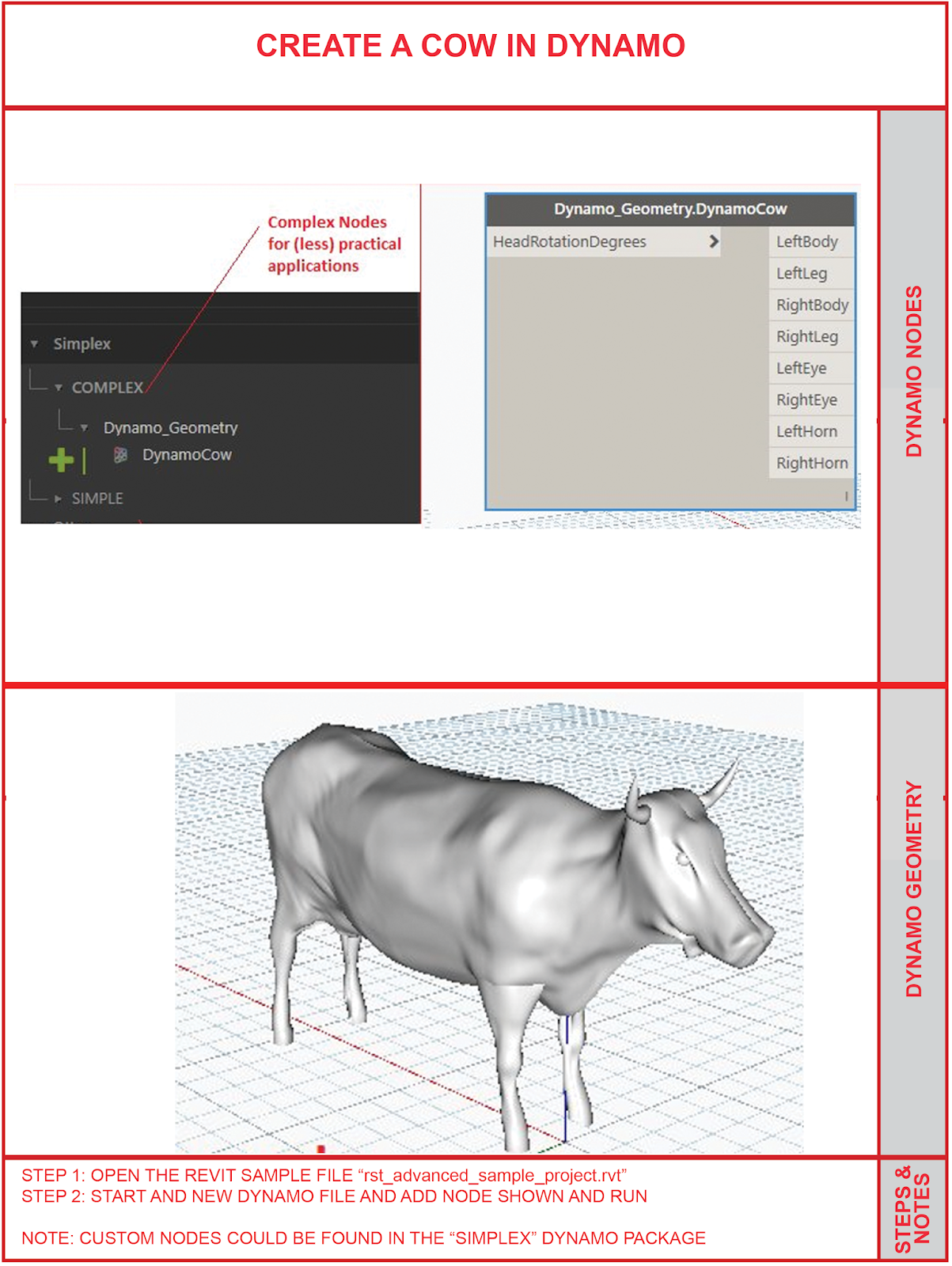 New Dynamo for ETABS, Dynamo for SAP and Dynamo for Tekla just added