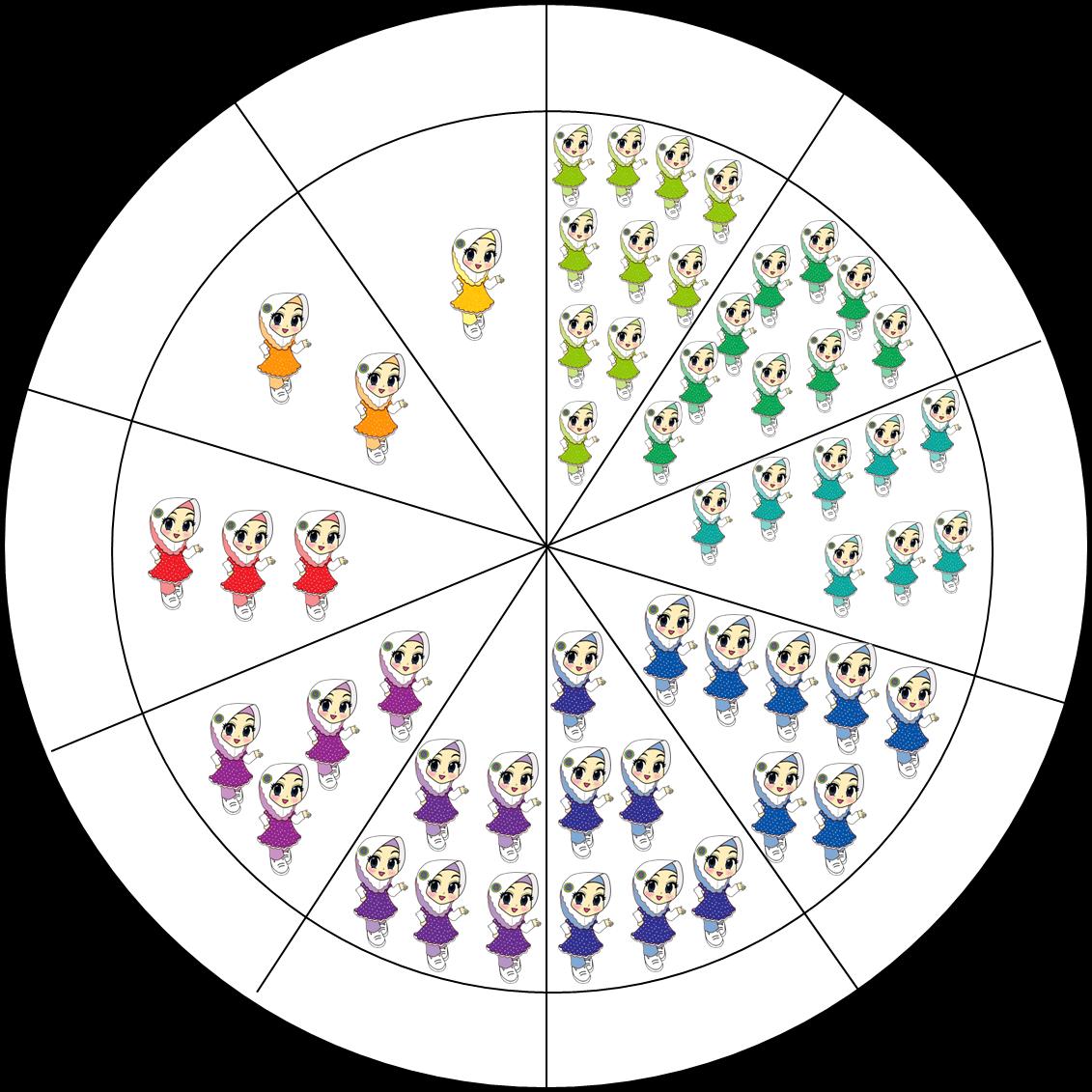 Free Muslimah Wheel Of Number Islamic Homeschooling