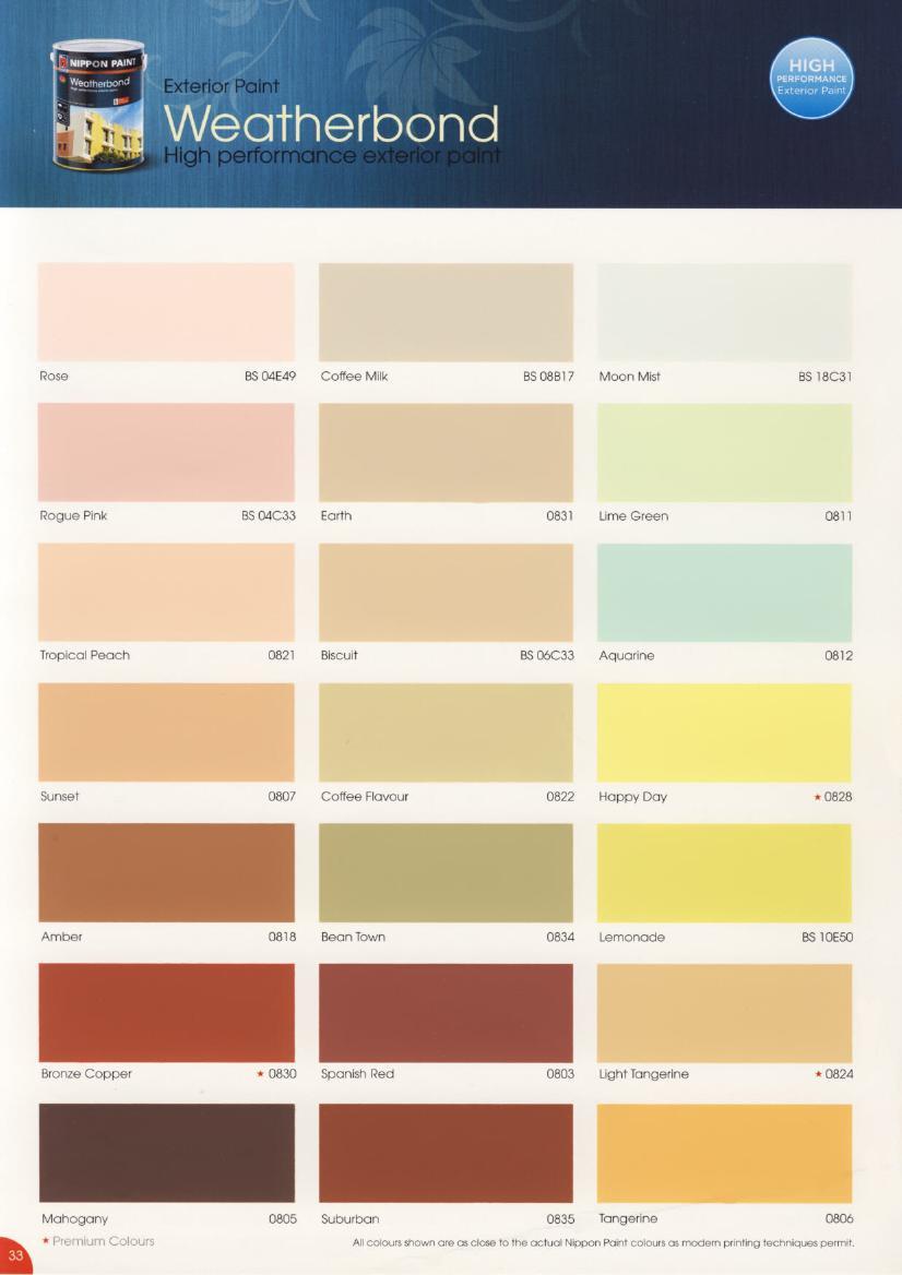 Warna  Cat  Rumah Minimalis Nippon  Paint  Expo Desain Rumah