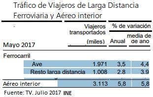 Calendario Academico Ucm 2020 2020.Ftf Foro Del Transporte Y El Ferrocarril Enero 2009