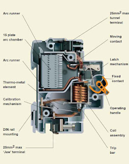 what is miniature circuit breaker, mcb fullform, mcb symbol, 3 types of mcb, mcb working, mcb connection, mcb, miniature circuit breaker