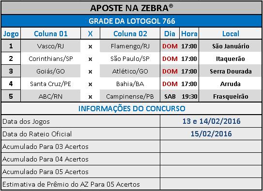 LOTOGOL 766 - PROGRAMAÇÃO / PITÁCOS DA ZEBRA