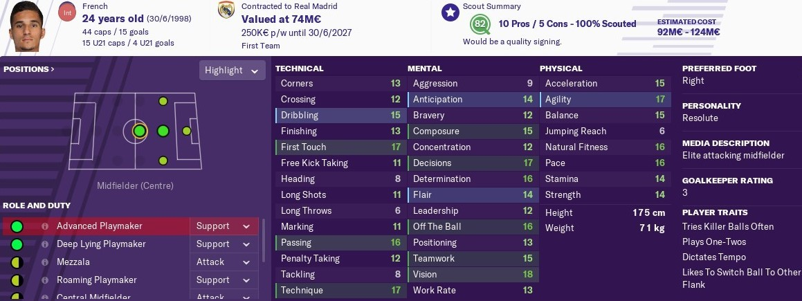 Houssem Aouar: Attributes in 2023 season