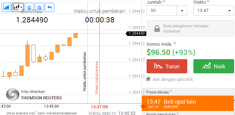 Cara bermain binary option