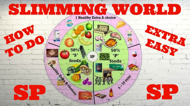 Slimming World Weekly Menu Planner | SW Extra Easy SP Plan ...