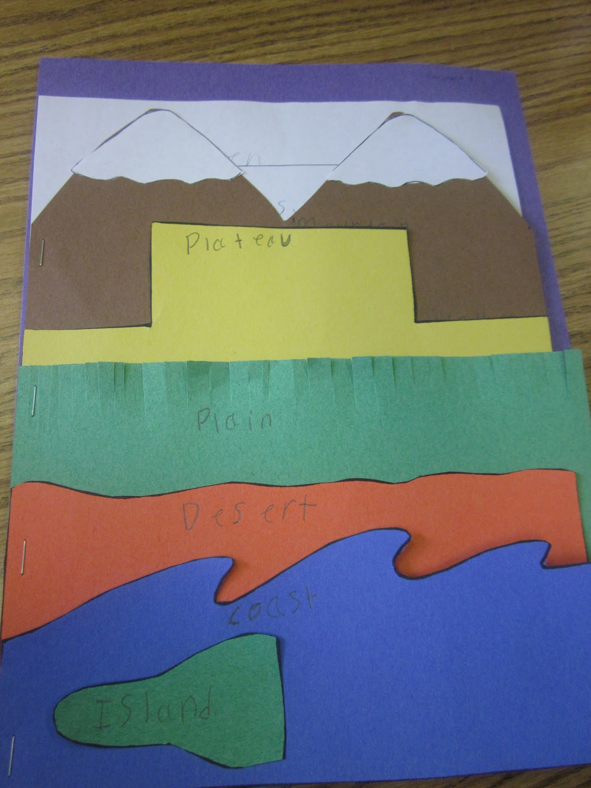 First Grade Fairytales Landforms Freebie Save For Next