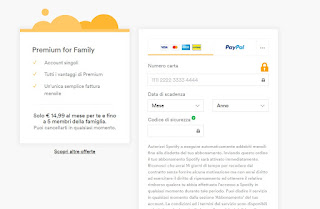 Acquisto Spotify Premium Family