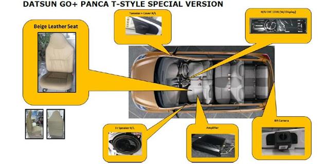 Tambahan Paket Aksesoris Datsun GO+ Edisi Spesial Lebaran