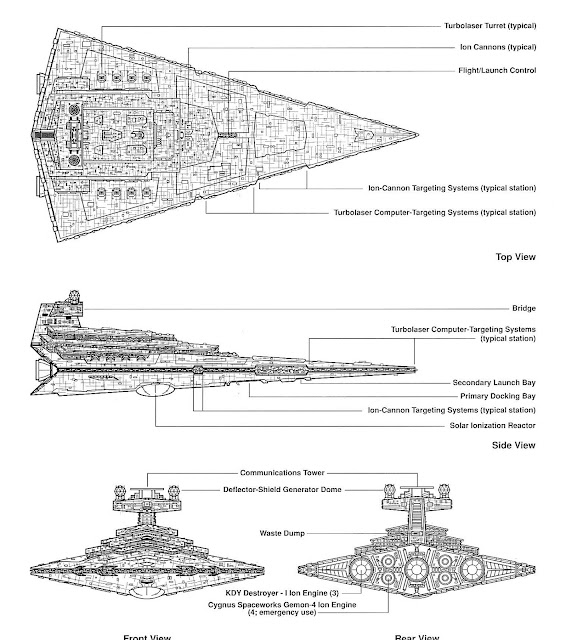 Motion Pathing My Star Destroyer Making My Star Wars Animation