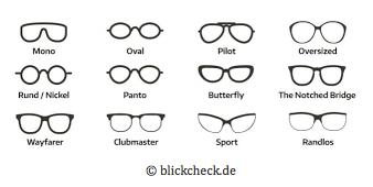 ktinka.com | Welche Brille passt zu mir?
