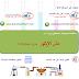 غاز الإيثلين Ethylene gas