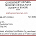 7th CPC - Minimum educational qualification for recruitment of Catering Staff from open market in Level-1