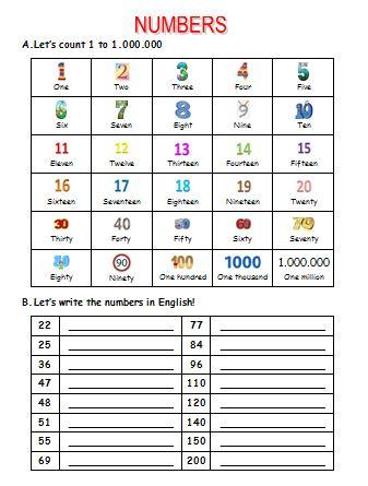 Materi Bahasa Inggris untuk Anak Level 1 (Usia 7 - 9 Tahun): Number (Angka)