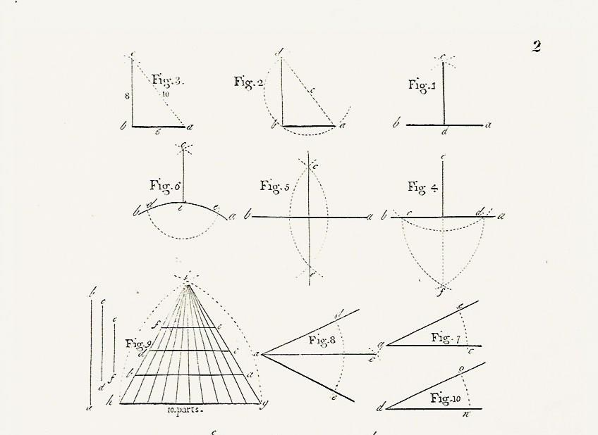 Jane Griswold Radocchia: Practical Geometry, Drawing the
