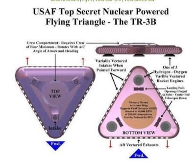Proyectos secretos de paises poderosos han sido confundidos con  ovnis