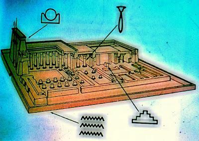 شاهد سر تشكيل المصرى القديم للمعابد بهذا الشكل