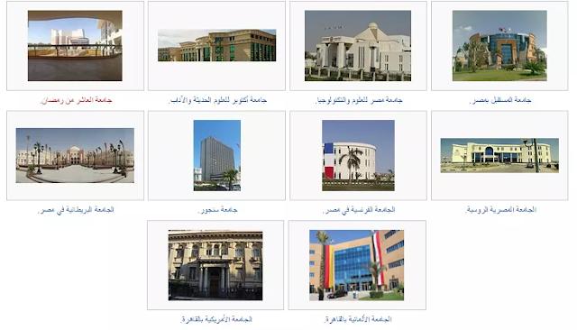 التقدم للمرحلة الأولى لتنسيق الجامعات الخاصة 2015 والحد الادنى للكليات