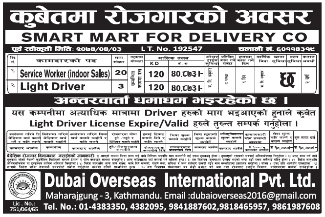 Jobs in Kuwait for Nepali, Salary Rs 40,873