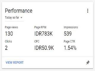 Gambar RKT Google Adsense