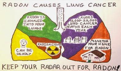 Radon dapat menyebapkan kanker paru-paru. GEOLOGI - EFBUMI.NET