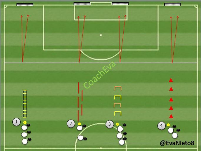 Circuito Tecnico Futbol : Soccer ball time circuito técnico fútbol