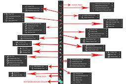 Fungsi Tool box pada Adobe Photoshop CS6