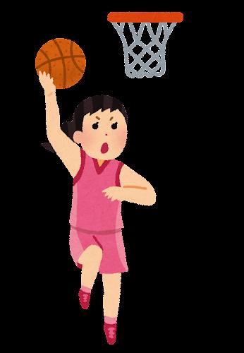 東京オリンピック2020 バスケットボールのメダリスト一覧