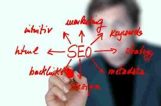 Panduan Cara Membuat Postingan Blog SEO Friendly