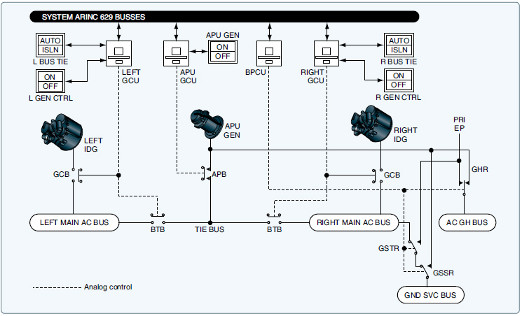 Wiring Diagrams For Aircraft technical wiring diagram