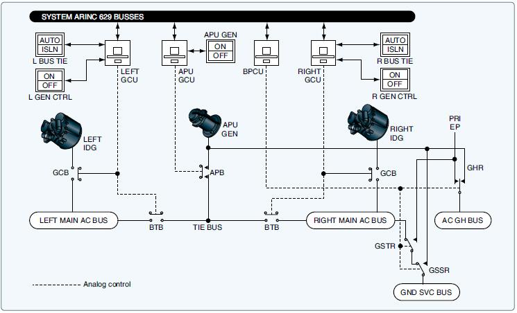 Van S Aircraft Wiring Diagram. Chinook Rv Electrical System ... Aircraft Wiring Diagram Rv on