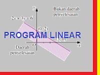 Kumpulan Soal Program Linier