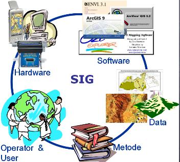 Contoh Makalah Sig Sistem Informasi Geografis