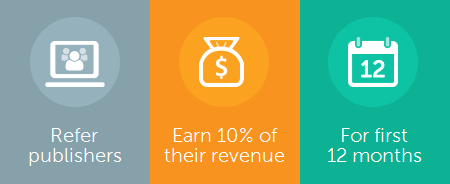 Earn Recurring 10% Revenue for 1 year from Infolinks Referrals - Make Money Online