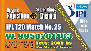 IPL 2019 CSK vs RR Match Reports