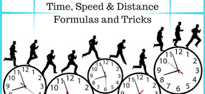 Time, Speed and Distance Formulas and Tricks