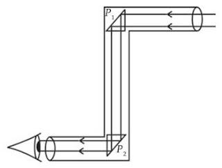 Alat Optik: Periskop