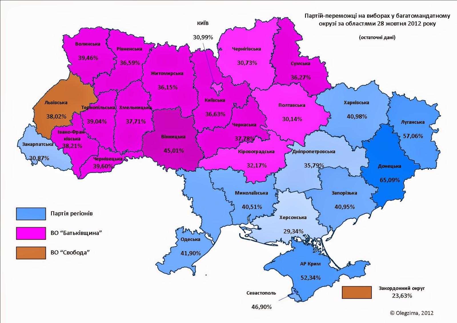 Nova Republika Ukraina Jedina Aneb Kde Se Trha Ukrajina