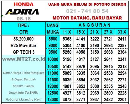 Daftar-Harga-Yamaha-R25-gp-Adira-Finance