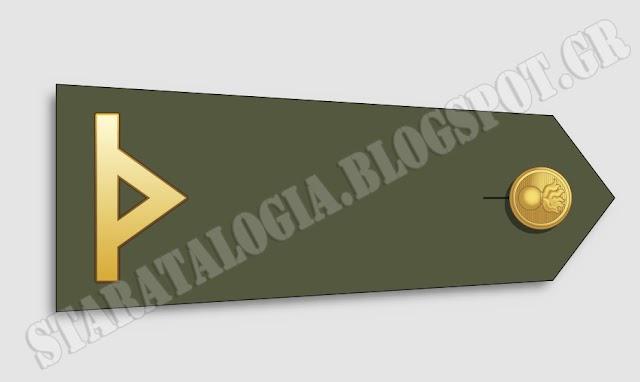 Ποιοι Ανθυπασπιστές Στρατού Ξηράς Ο-Σ θα προαχθούν το Σεπ 20 (ΕΔΥΕΘΑ-ΟΝΟΜΑΤΑ)