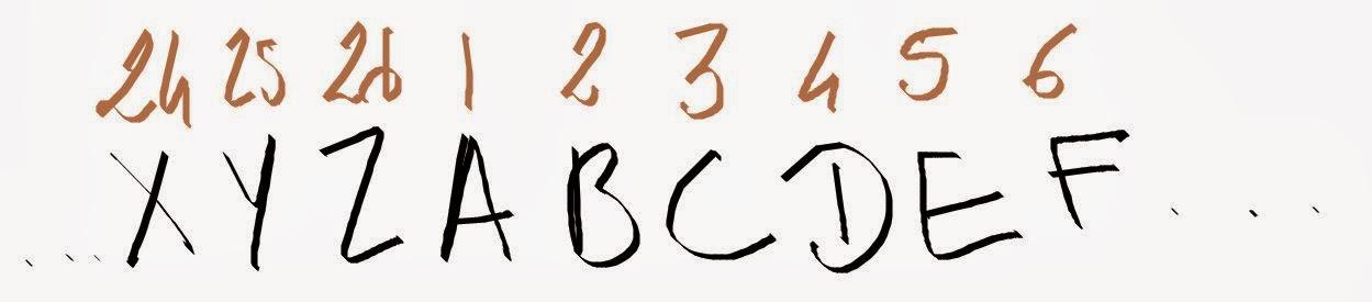 Les Cles De La Logique Les Series De Nombres Et De Lettres Melees Ou Les Suites Alphanumeriques