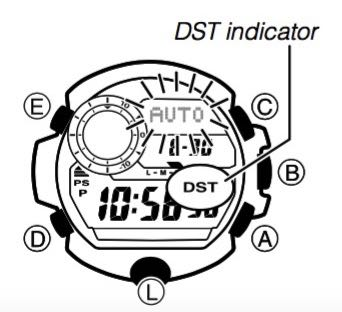 g shock rangeman configuring home city settings HTML Templates to configure home city and summer time settings